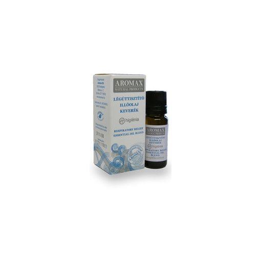 Aromax (10ml) Légúttisztító illóolaj keverék