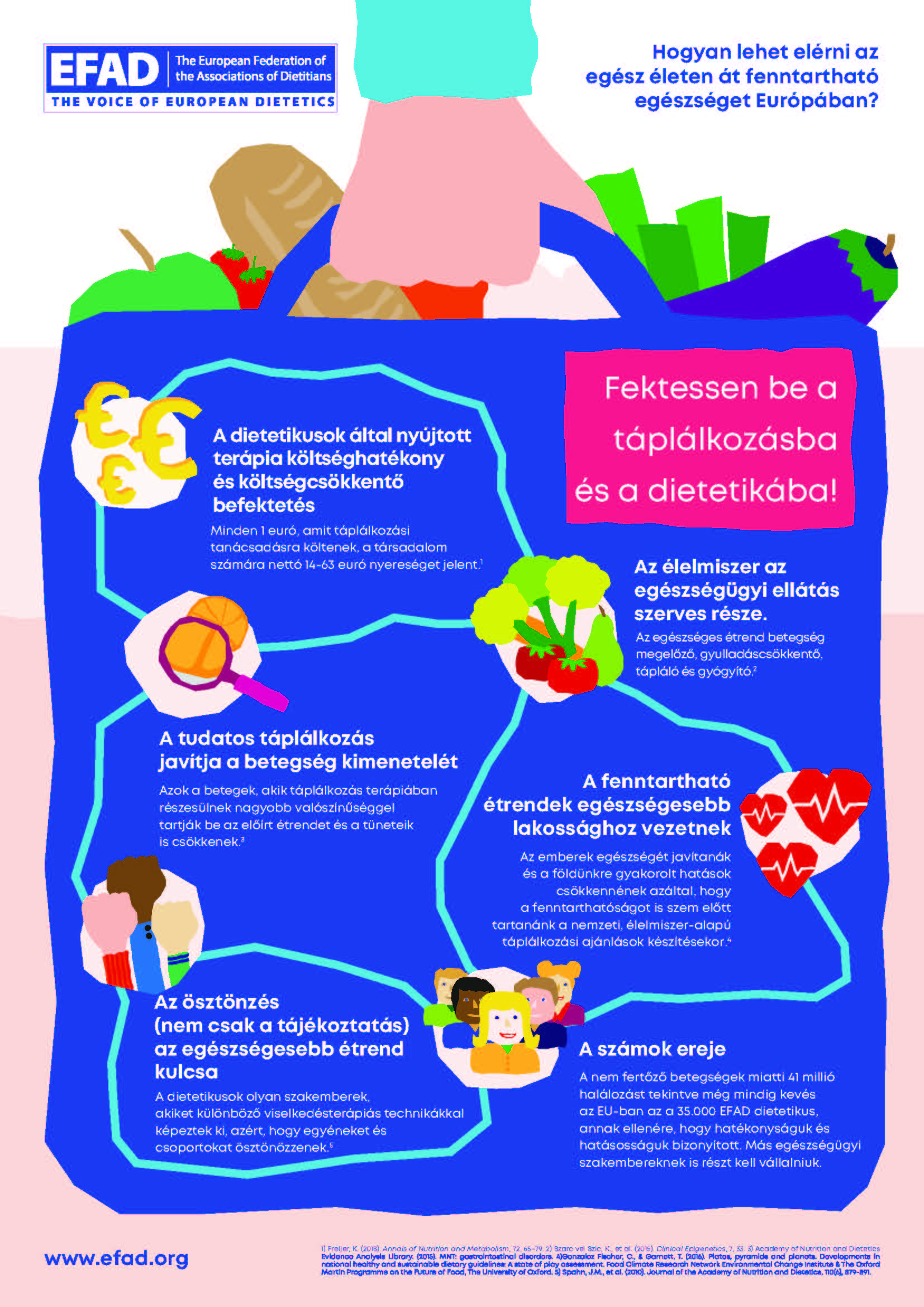 Hogyan lehet elérni az egész életen át fenntartható egészséget Európában?